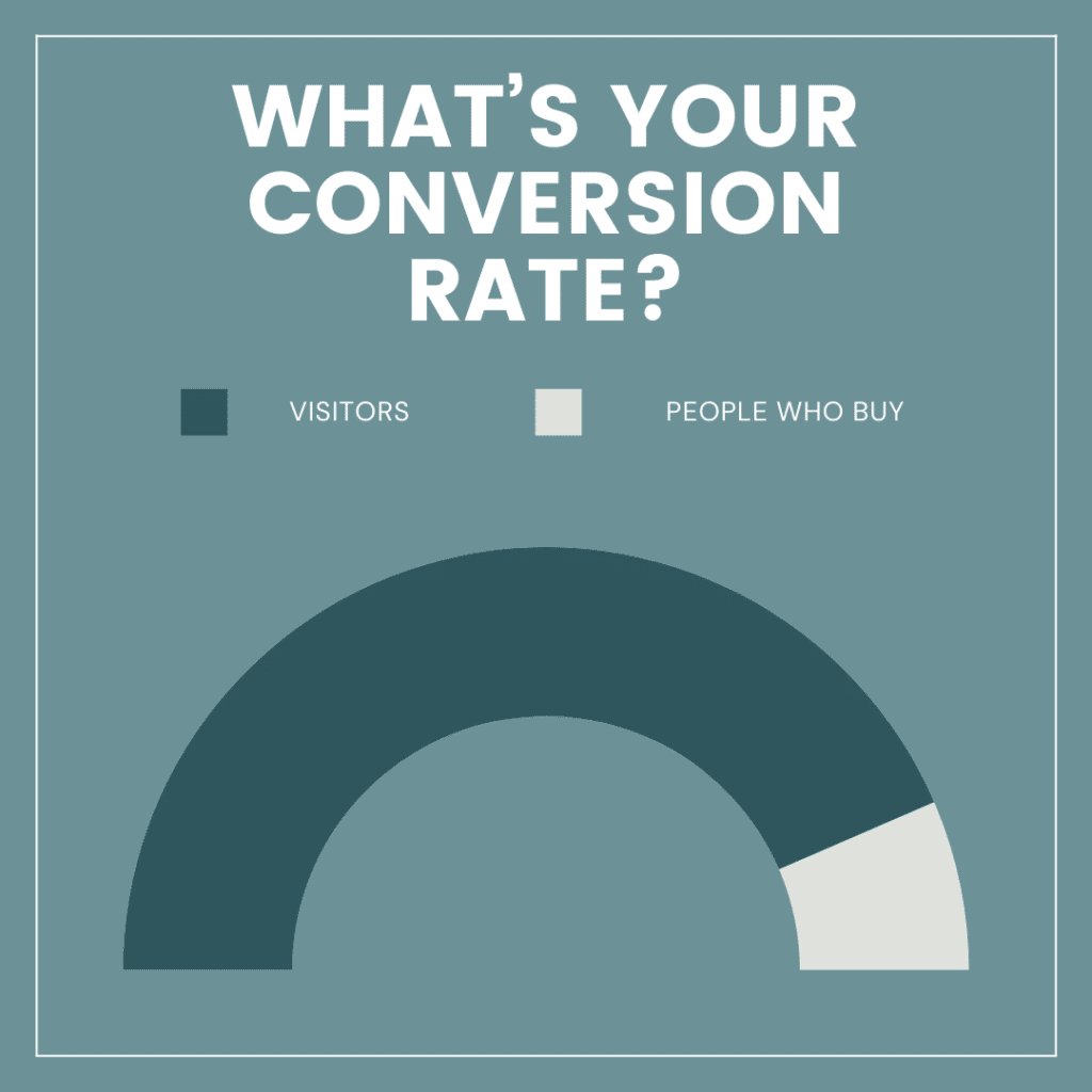 text: what's your conversion rate. Semi Circle graph